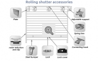 Rolling shutters accessories